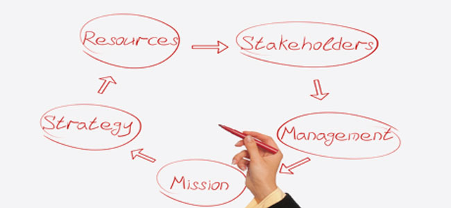 Corporate Governance Is Important For Company's Valuation